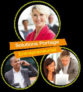solutions portage
